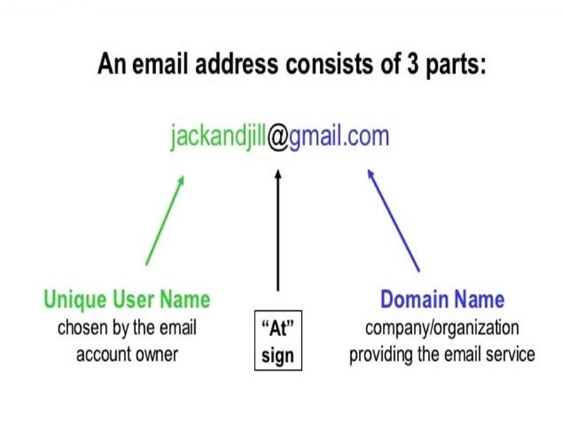 Dừng dùng email không chuyên nghiệp trong CV